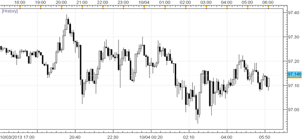 FX_Remains_Complacent_Towards_US_Fiscal_Risks_-_Treasuries_Disagree_body_x0000_i1028.png, FX Remains Complacent Towards US Fiscal Risks - Treasuries Disagree