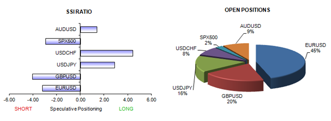 ssi_table_story_body_Picture_16.png, US Dollar Setting up for Major Reversal - Here's What Could Confirm