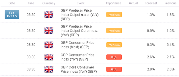 FX_Headlines_Europe_in_Data_Spotlight_with_UK_CPI_German_ZEW_Survey_body_x0000_i1028.png, FX Headlines: Europe in Data Spotlight with UK CPI, German ZEW Survey