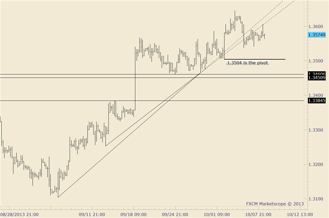 eliottWaves_eur-usd_1_body_eurusd.png, EUR/USD Top is Possible but Below 1.3504 Needed to Confirm
