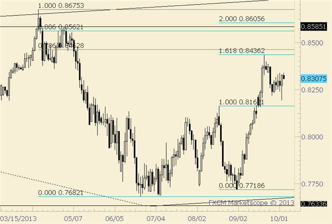 eliottWaves_nzd-usd_body_nzdusd.png, NZD/USD Trades to 2 Week Low then Spends all Day Rallying