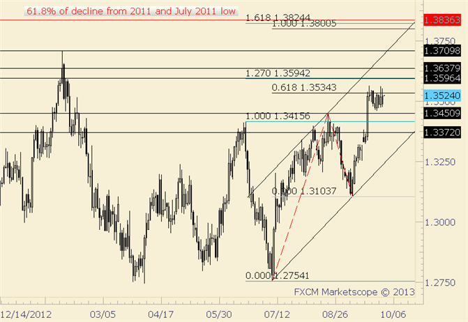 eliottWaves_eur-usd_1_body_eurusd.png, EUR/USD Consolidating before Another Push?