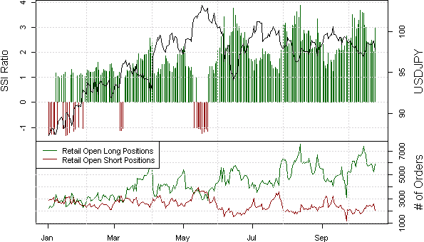 ssi_usd-jpy_body_Picture_12.png, US Dollar Outlook Versus Japanese Yen Unclear Until This Happens