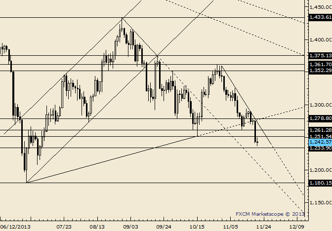 eliottWaves_gold_body_Picture_3.png, Gold Gets a Reprieve before 6/28 Close