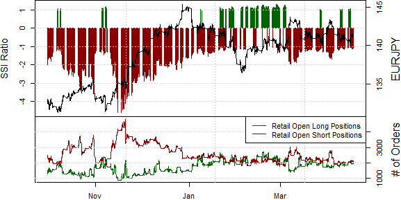 ssi_eur-jpy_body_Picture_16.png, Euro Forecast Bullish versus the Japanese Yen