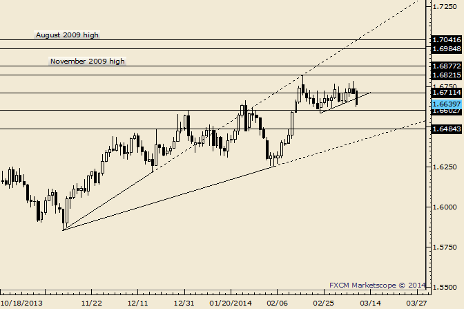 eliottWaves_gbp-usd_body_Picture_9.png, GBP/USD Might Trade to 1.6450 This Week