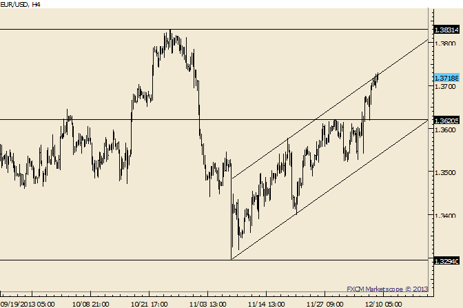eliottWaves_eur-usd_body_Picture_10.png, EUR/USD Trades into Upward Sloping Channel Resistance