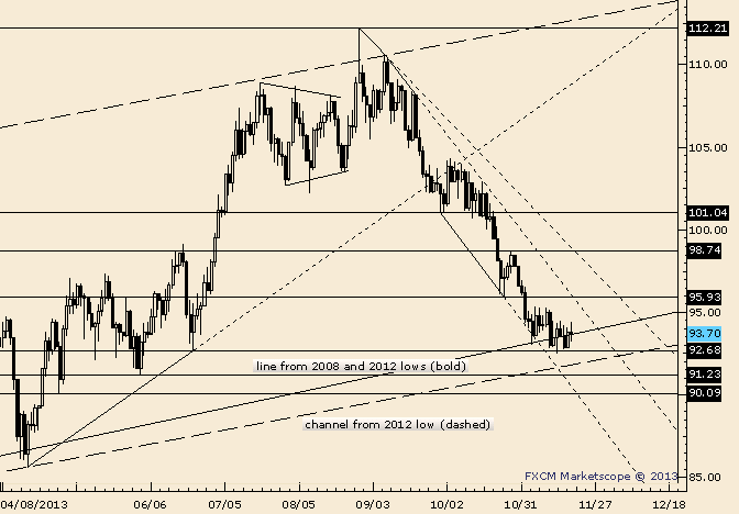 eliottWaves_oil_body_Picture_2.png, Crude Still Consolidating; Triangle Thrust Low a Possibility