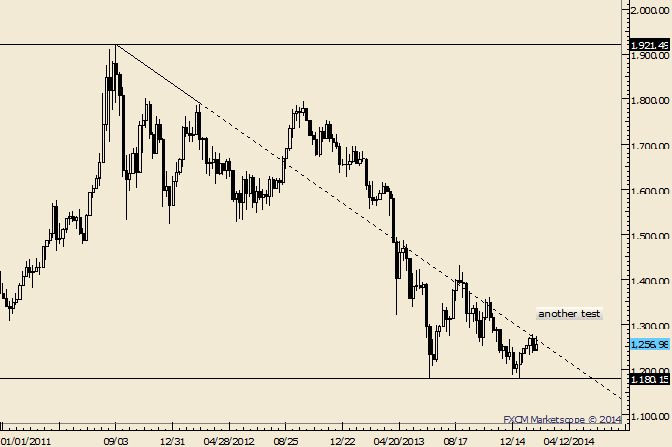 eliottWaves_gold_body_Picture_3.png, Gold 1230 or 1280 Break Determines Next Move
