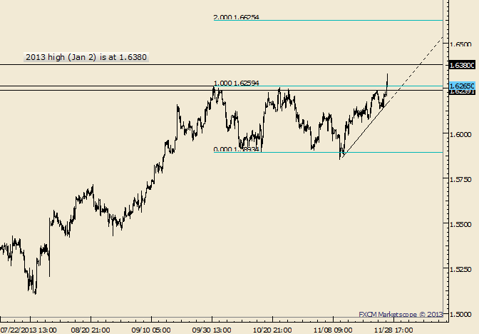 eliottWaves_gbp-usd_body_Picture_9.png, GBP/USD 2013 High in Focus at 1.6380; Breakout or Fakeout?