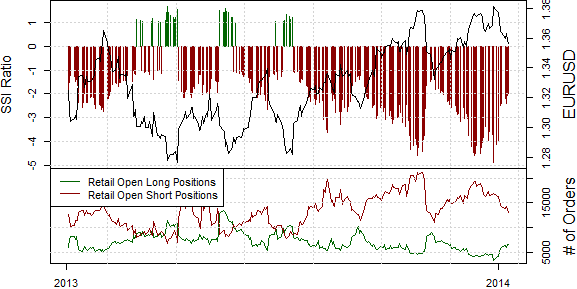 ssi_eur-usd_body_Picture_12.png, Euro Likely Set Major Top - What's Next?