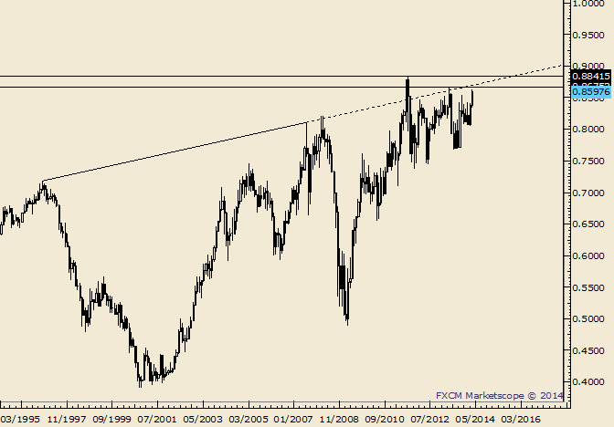 eliottWaves_nzd-usd_body_Picture_7.png, NZD/USD Still Cant Push to New with AUDUSD