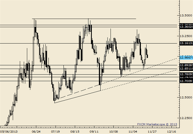 AUDUSD_NZDUSD_Breakdown_Trading_Tactics_body_Picture_1.png, AUD/USD and NZD/USD Breakdown; Here are Trading Tactics