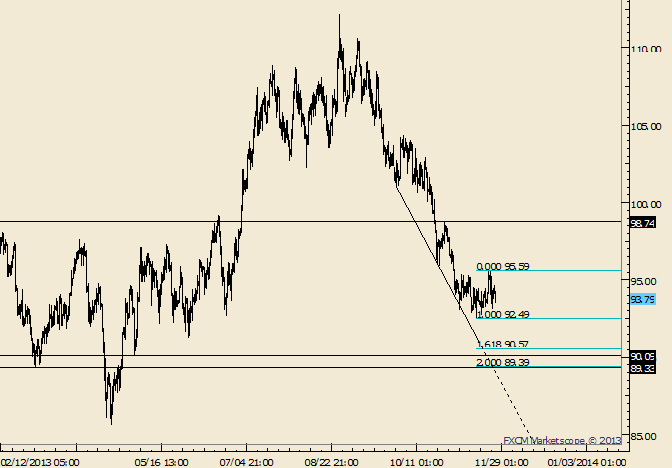 eliottWaves_oil_body_Picture_2.png, Crude Consolidation Break Targets Either 98.70 or 89.40