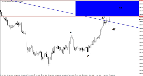 EURNZD-Trade-Thats-All-About-Momentum_body_Picture_1.png, EUR/NZD Trade Thats All About Momentum