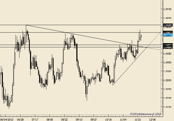 eliottWaves_usd-cad_body_Picture_5.png, USD/CAD 1.0485-1.0500 Still in Focus as Support