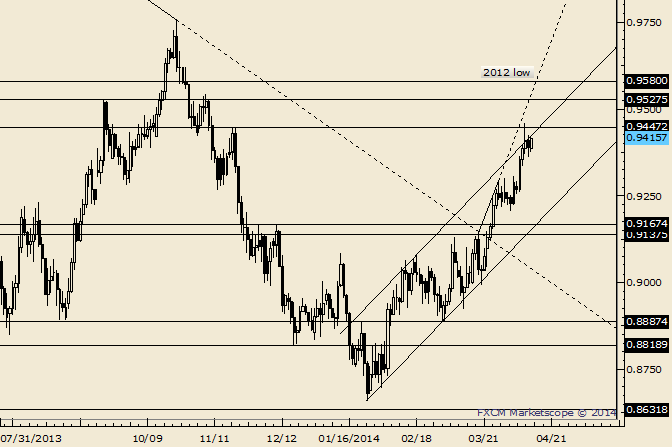 eliottWaves_aud-usd_body_Picture_8.png, AUD/USD Opens Week at Critical Juncture