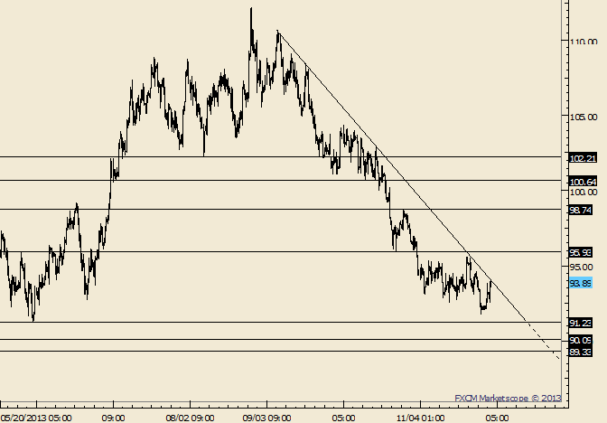 eliottWaves_oil_body_Picture_2.png, Crude Faces Trendline; Break Would Signal Larger Recovery