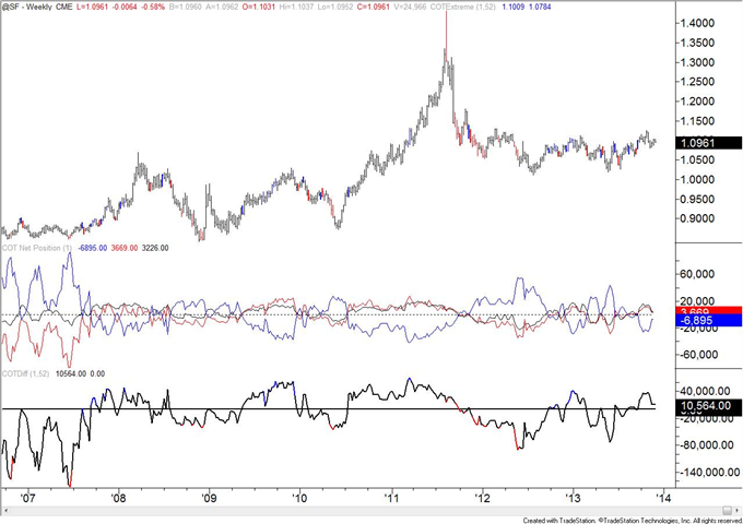 Copper_COT_Positioning_Reaches_a_Record_body_chf.png, Copper COT Positioning Reaches a Record
