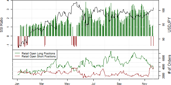 ssi_usd-jpy_body_Picture_3.png, Japanese Yen May Continue Recent Tumbles