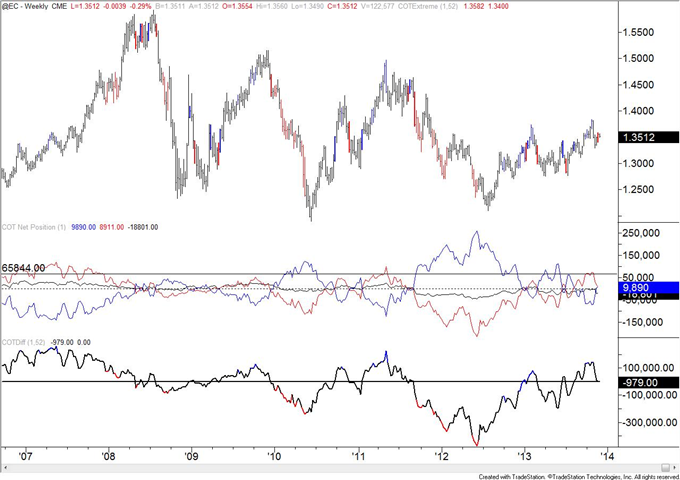 Copper_COT_Positioning_Reaches_a_Record_body_eur.png, Copper COT Positioning Reaches a Record