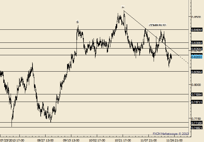 eliottWaves_nzd-usd_body_Picture_7.png, NZD/USD .8240/65 is Estimated Resistance