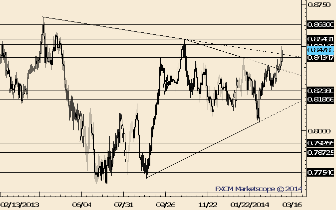 eliottWaves_nzd-usd_body_Picture_7.png, NZD/USD Makes Minced Meat of Trendline; .8514 is Next