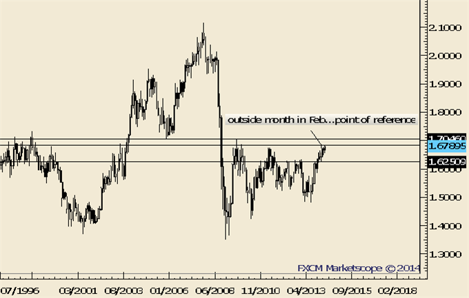 NZDUSD-May-Have-Made-a-Major-Top_body_Picture_6.png, NZDUSD May Have Made a Major Top