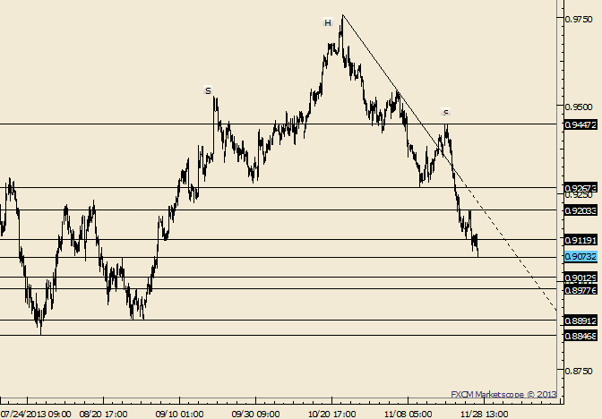 eliottWaves_aud-usd_1_body_Picture_8.png, AUD/USD Drops for 6th Consecutive Day; .9203 Remains the Pivot