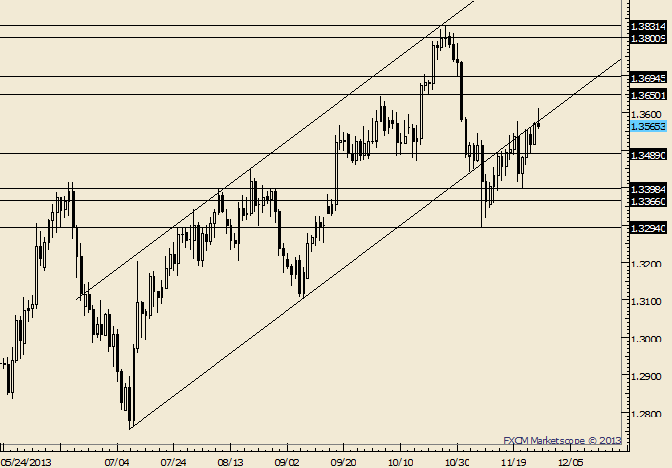 eliottWaves_eur-usd_body_Picture_10.png, EUR/USD Trades to High for Month; 1.3489 is the New Pivot