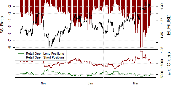 ssi_eur-usd_body_Picture_19.png, Euro Finally Makes the Move Weve Been Watching