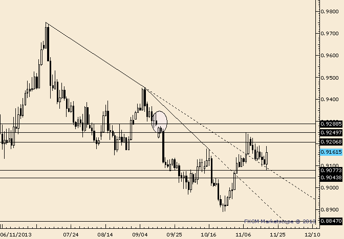 eliottWaves_usd-chf_body_Picture_4.png, USD/CHF Engulfs Prior 4 Days after Trendline Re-Test