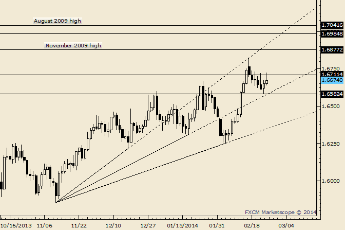 eliottWaves_gbp-usd_body_Picture_9.png, GBP/USD Support before the Low Comes in at 1.6628