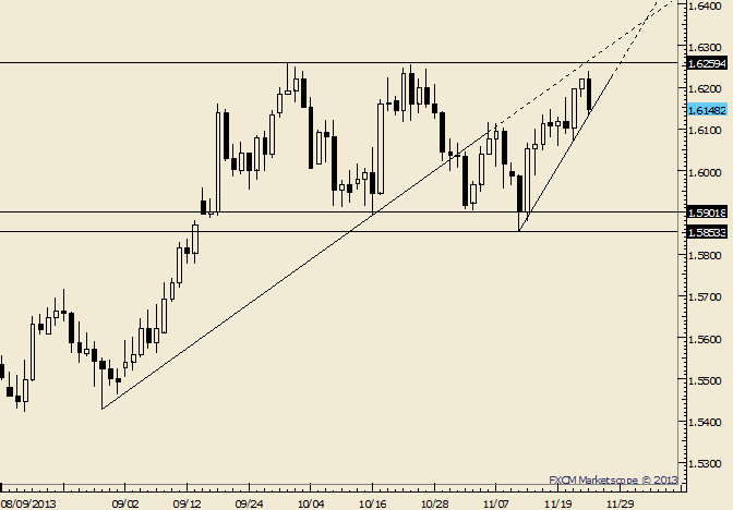 eliottWaves_gbp-usd_body_Picture_9.png, GBP/USD Outside Day Reversal at Range Highs