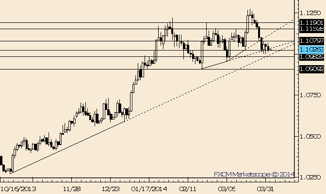 eliottWaves_usd-cad_body_Picture_5.png, USD/CAD at Support for a Bounce