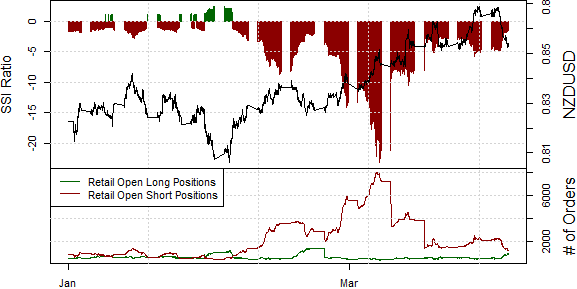 ssi_nzd-usd_body_Picture_14.png, New Zealand Dollar May Have Finally Turned