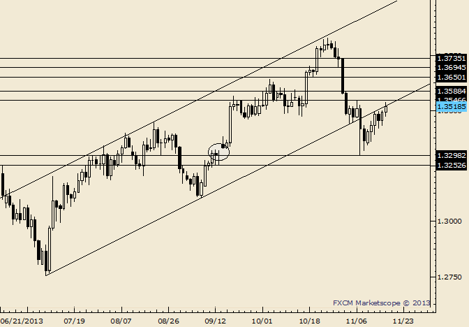 eliottWaves_eur-usd_body_Picture_10.png, EUR/USD 1.3550/75 May Prove Difficult to Penetrate