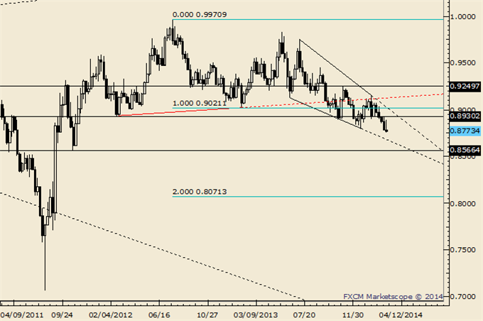 USDJPY_Runs_into_a_Wall_Look_for_a_Dip_body_Picture_1.png, USDJPY Runs into a Wall; Look for a Dip