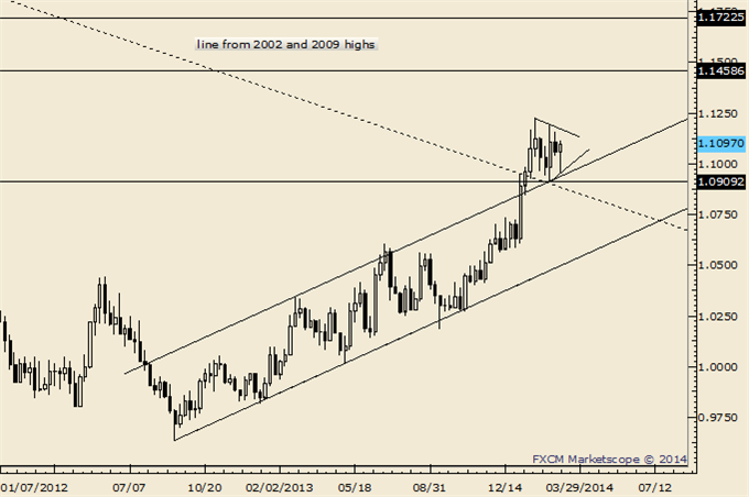 USDJPY_Runs_into_a_Wall_Look_for_a_Dip_body_Picture_2.png, USDJPY Runs into a Wall; Look for a Dip