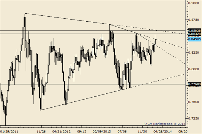 USDJPY_Runs_into_a_Wall_Look_for_a_Dip_body_Picture_4.png, USDJPY Runs into a Wall; Look for a Dip