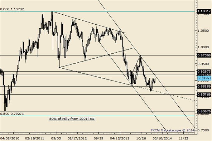 USDJPY_Runs_into_a_Wall_Look_for_a_Dip_body_Picture_5.png, USDJPY Runs into a Wall; Look for a Dip
