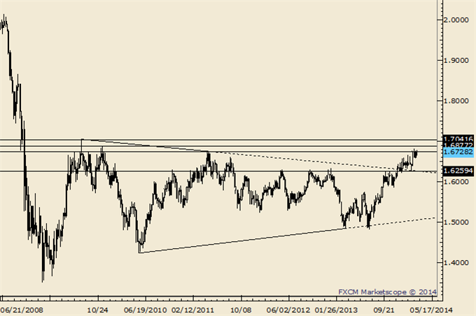 USDJPY_Runs_into_a_Wall_Look_for_a_Dip_body_Picture_6.png, USDJPY Runs into a Wall; Look for a Dip