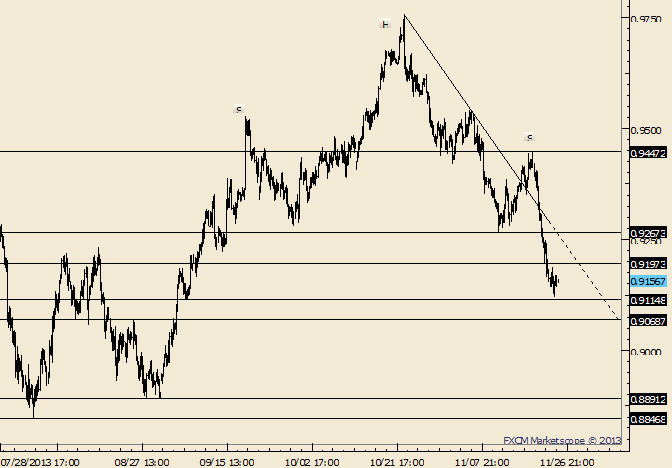 eliottWaves_aud-usd_1_body_Picture_8.png, AUD/USD Resistance May be Strongest Near .9250