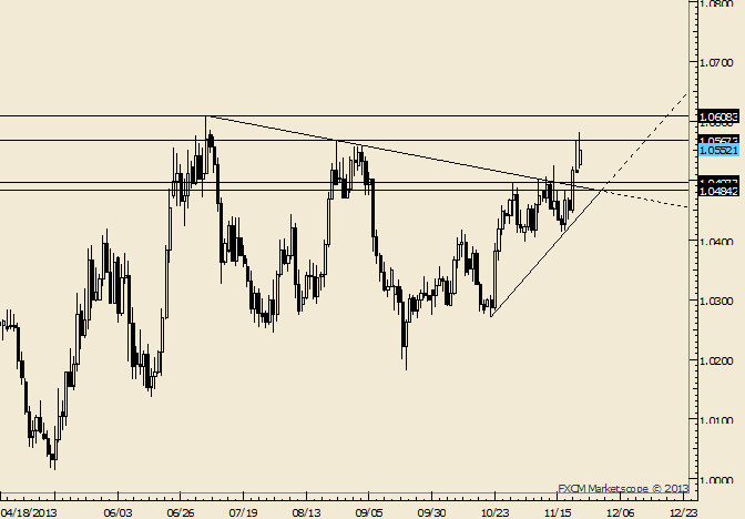 eliottWaves_usd-cad_body_Picture_5.png, USD/CAD 1.0485-1.0500 is Support on a Pullback