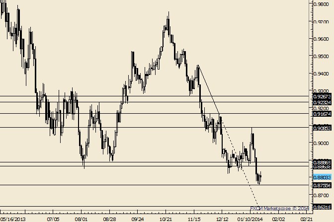 eliottWaves_aud-usd_body_Picture_8.png, AUD/USD Gets Relief; Is it Brief?