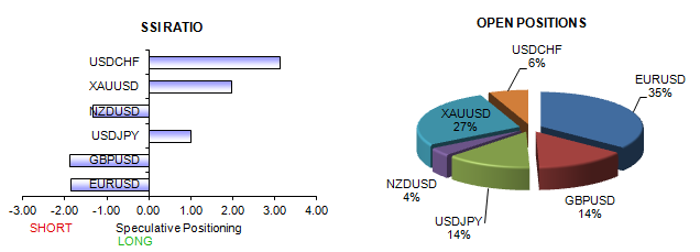 ssi_table_story_body_Picture_6.png, Traders Get it Right Again as Dollar Rallies - Why Might it Continue?