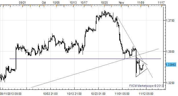 Euro_Advances_Moderately_as_Traders_Look_to_Half_US_Session_body_x0000_i1027.png, Euro Advances Moderately as Traders Look to 'Half' US Session