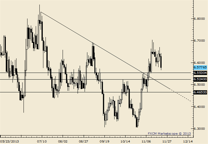 AUDUSD_NZDUSD_Breakdown_Trading_Tactics_body_Picture_2.png, AUD/USD and NZD/USD Breakdown; Here are Trading Tactics