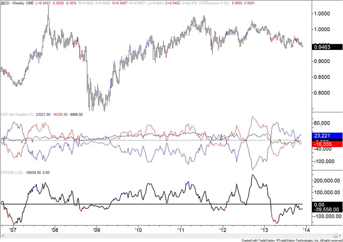 Copper_COT_Positioning_Reaches_a_Record_body_cad.png, Copper COT Positioning Reaches a Record