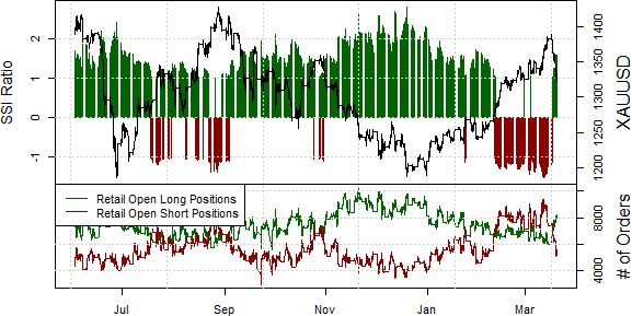 ssi_GOLD_body_Picture_18.png, Gold Prices Likely Set Significant Peak